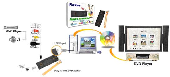 Pixelview playtv 405 dvd maker